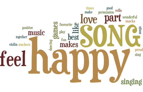 PH SONG wordle Mar 2017